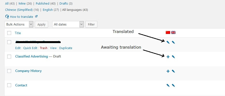 WPML indicates whether pages have been translated or are awaiting translation