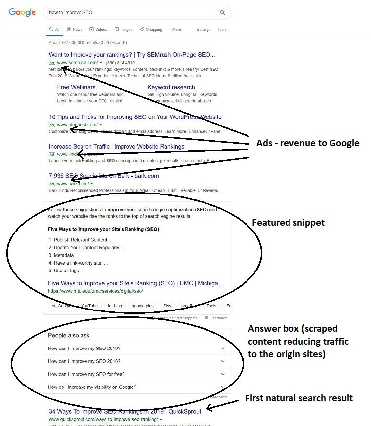 Screenshot of a Google search results page