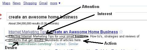 Using Title and Description tags to create click throughs