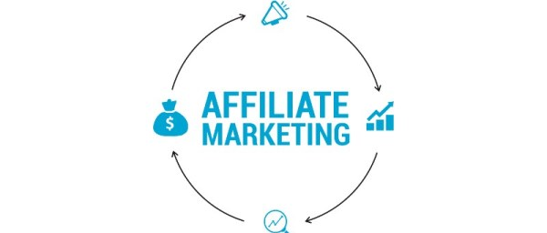 Wealthy Affiliate Program Review - Affiliate Marketing Graphic