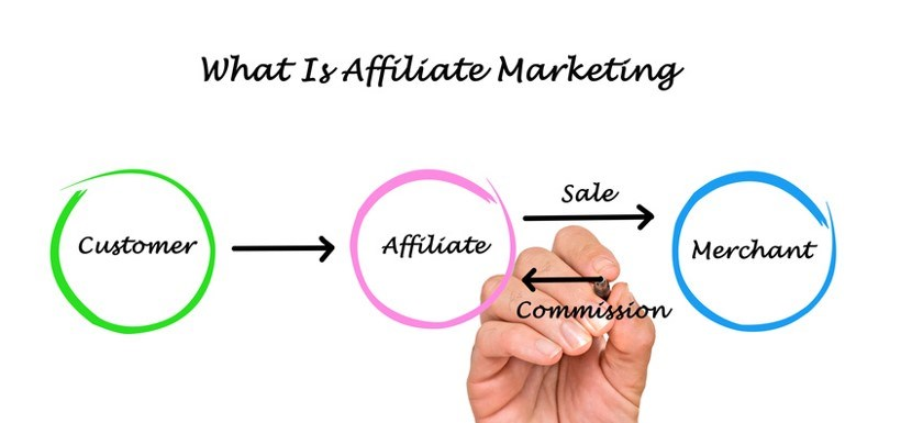 Affiliate Marketing Graphic